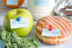 foto contar calorias hago dieta engordo www.tucaminodelbienestar.com