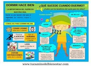 www.tucaminodelbienestar.com¿Que sucede cuendo duermo_