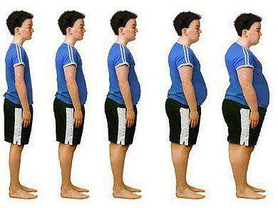 Obesidad evolución adolescente