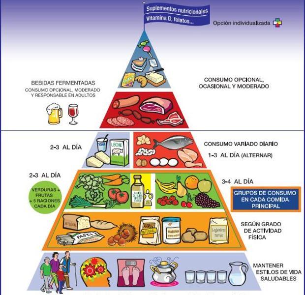 emprender suplementos www.tucaminodelbienestar.com